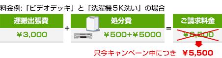 運搬出張費¥3000+ビデオデッキ処分費¥500+洗濯機5K洗い処分費¥5000=ご請求料金¥8500、キャンペーン中につき¥5500